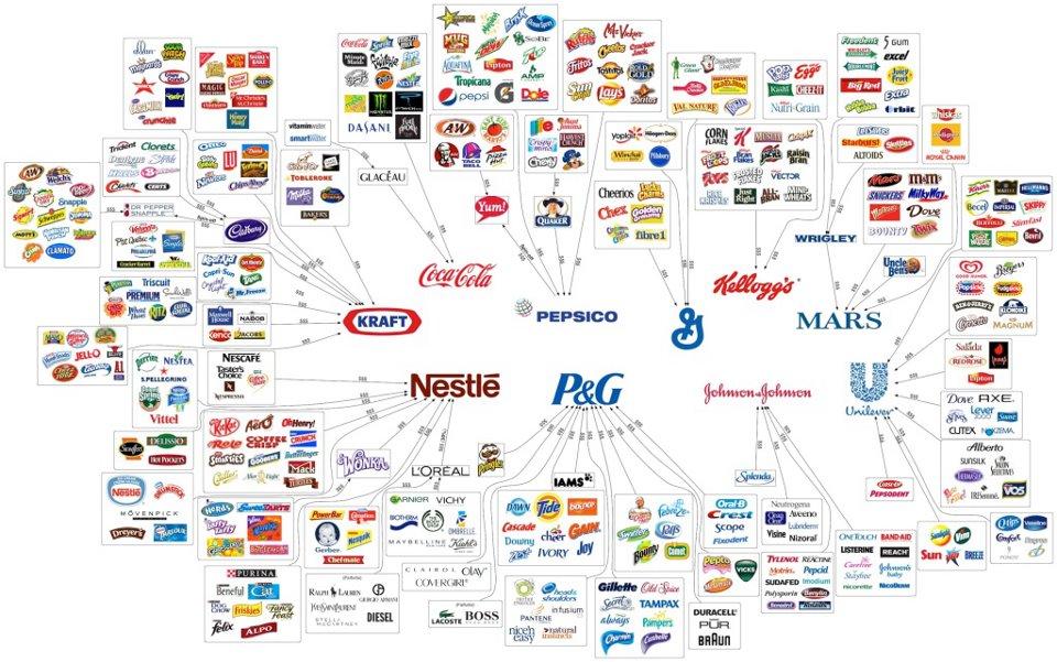 Organic Food Companies In Texas