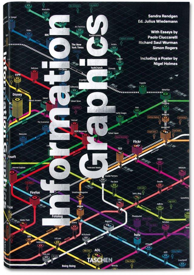 Sandra Rendgen, Julius Wiedemann - Information Graphics - Taschen